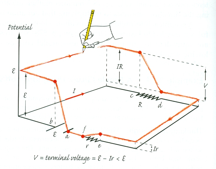 physics handouts