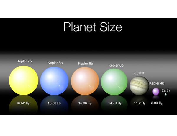 Astronomy Handouts
